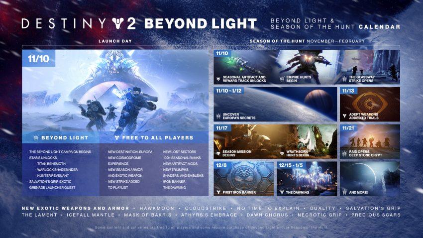 Destiny 2: Beyond Light Season Pass